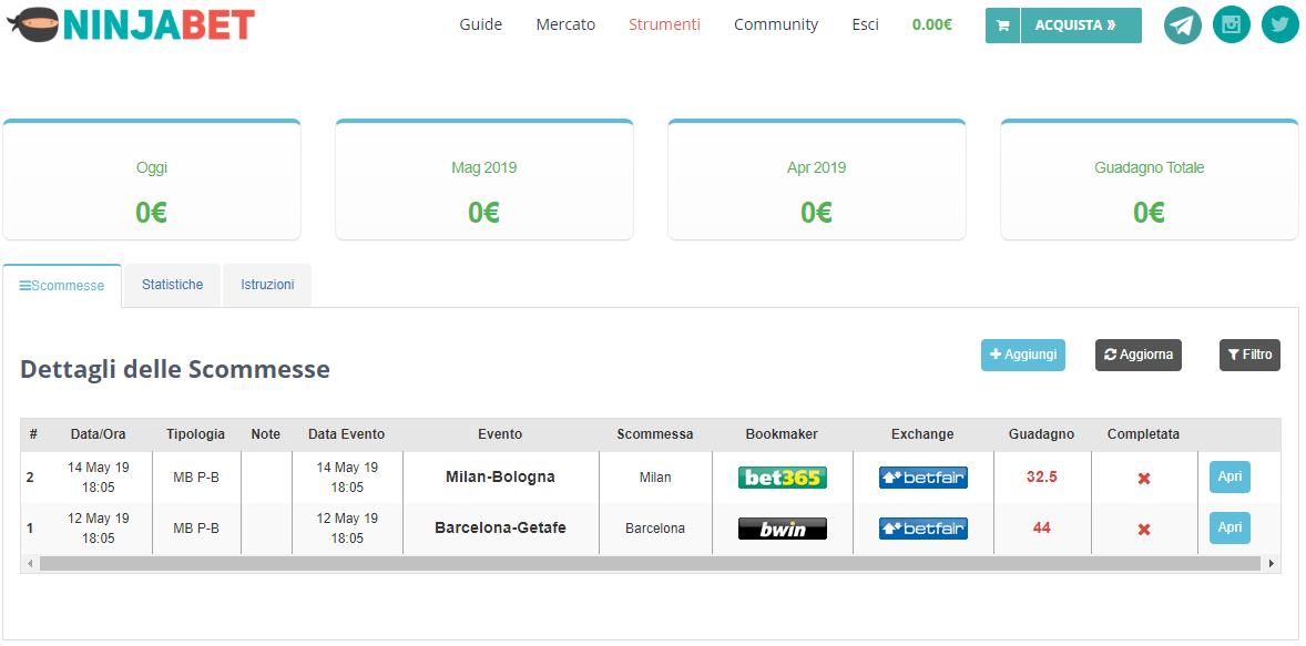 Il profit Tracker di Ninja Bet